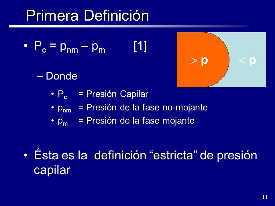 Primera Definición  p  p Pc = pnm – pm [1]